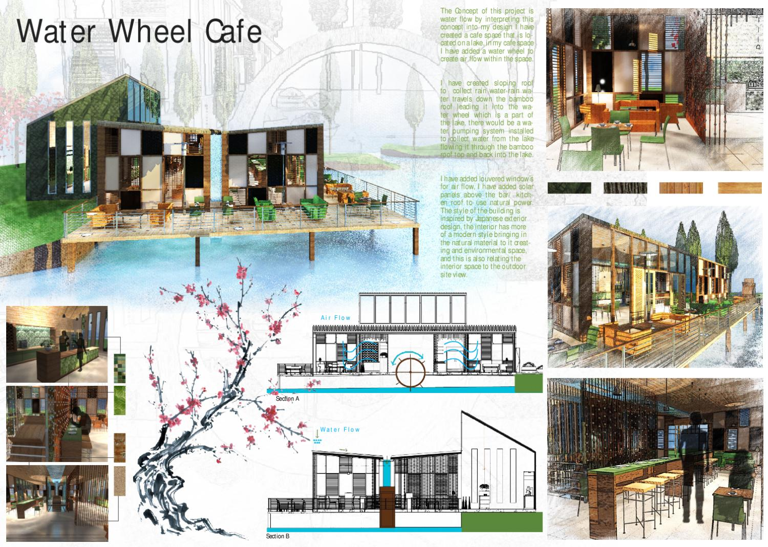 Water Wheel Cafe By Hanady Nasser Issuu