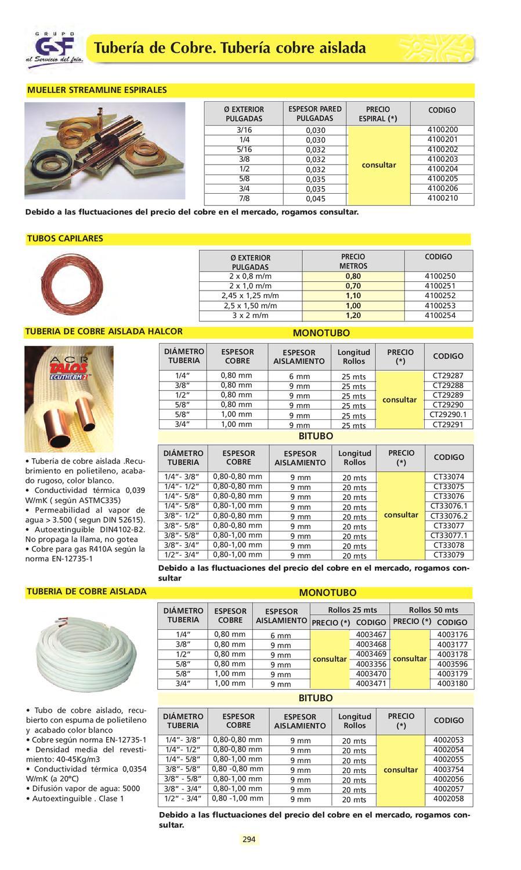 Tuberia de cobre aislada by distribuciones casamayor issuu - Tuberia cobre precio ...