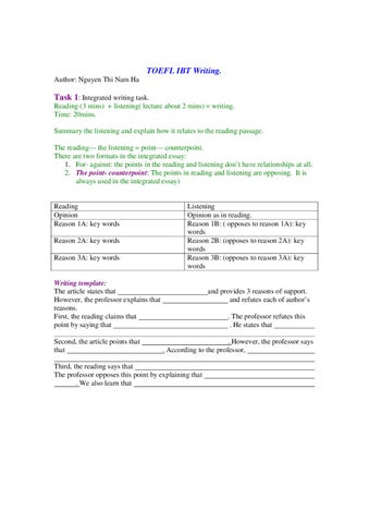Toefl ibt writing template by ha nguyen issuu for Toefl writing template independent