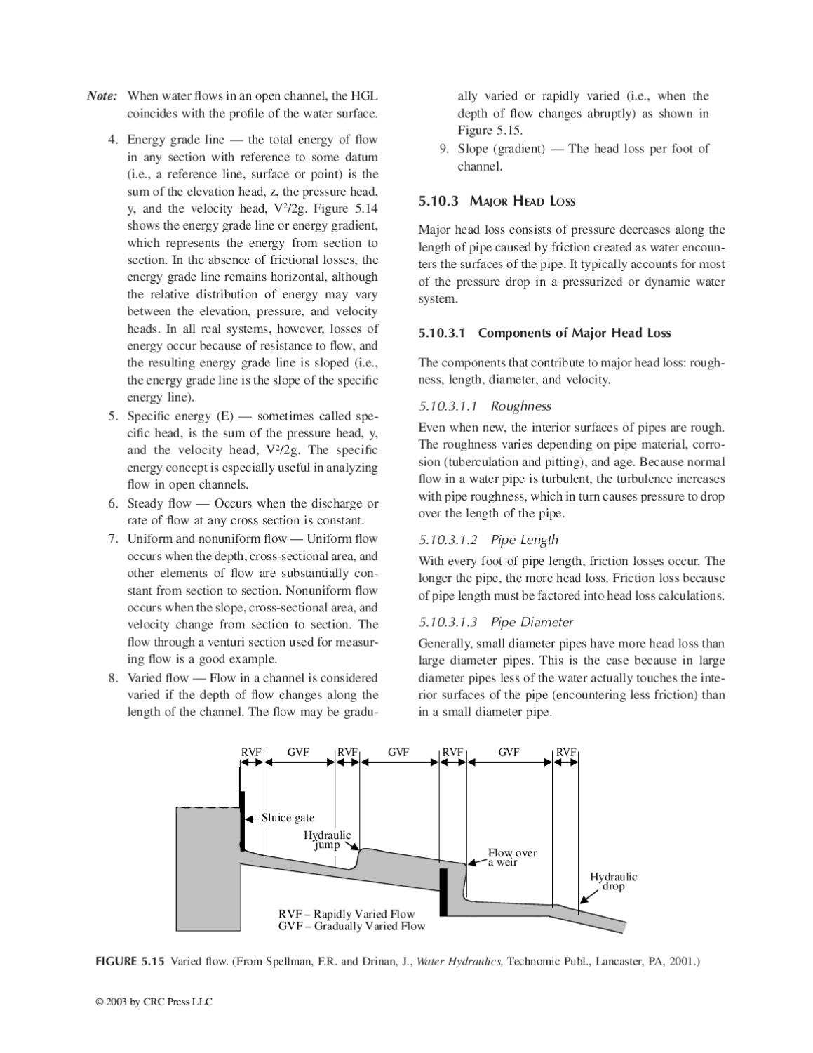 The practice and study of water hydraulics / Hidraulicki