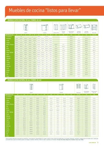 18 bonito modulos de cocina leroy merlin im genes tabla - Modulos cocina leroy merlin ...