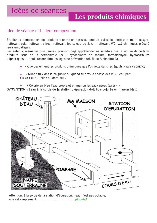 id es de s ances produits chimiques by st phanie. Black Bedroom Furniture Sets. Home Design Ideas