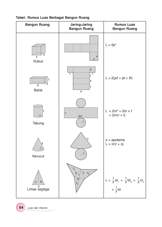 Bab 4 Luas dan Volume by son darsono - issuu b664c6ae0b