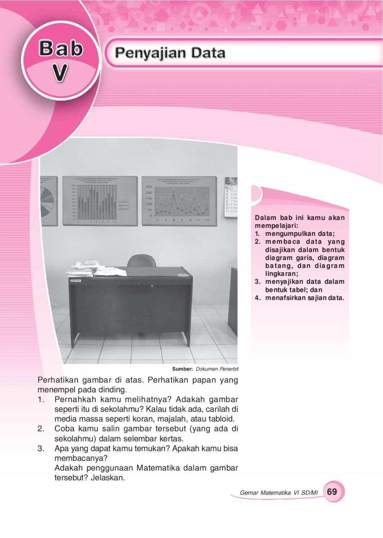 Bab 5 penyajian data by son darsono issuu ccuart Gallery