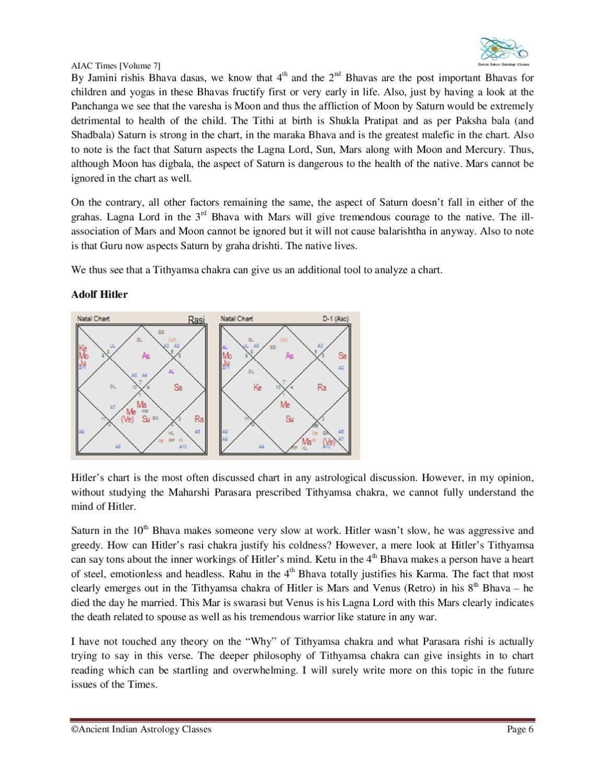 Aiactimesvolumevii By Saptarishis Astrology Issuu