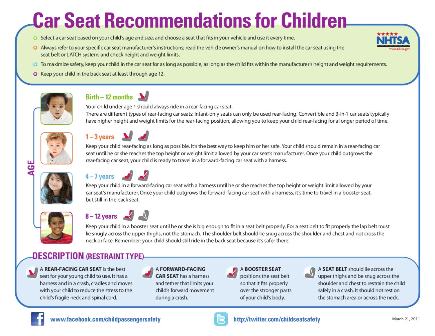Magnificent Car Seat Guidelines By Task Force Ram Issuu Gmtry Best Dining Table And Chair Ideas Images Gmtryco