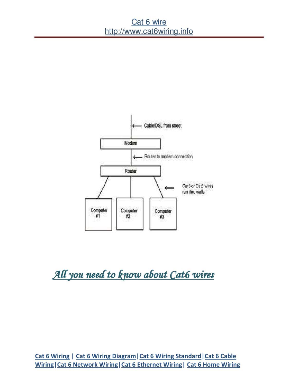 Cat6 Home Wiring Diagram from image.isu.pub