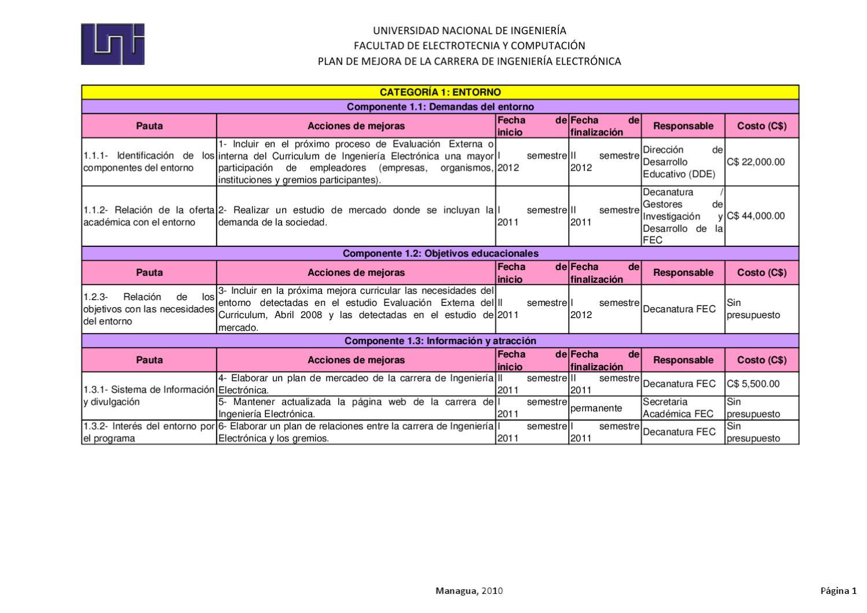 Plan de mejora de electronica by Juan Martinez Toribio - issuu
