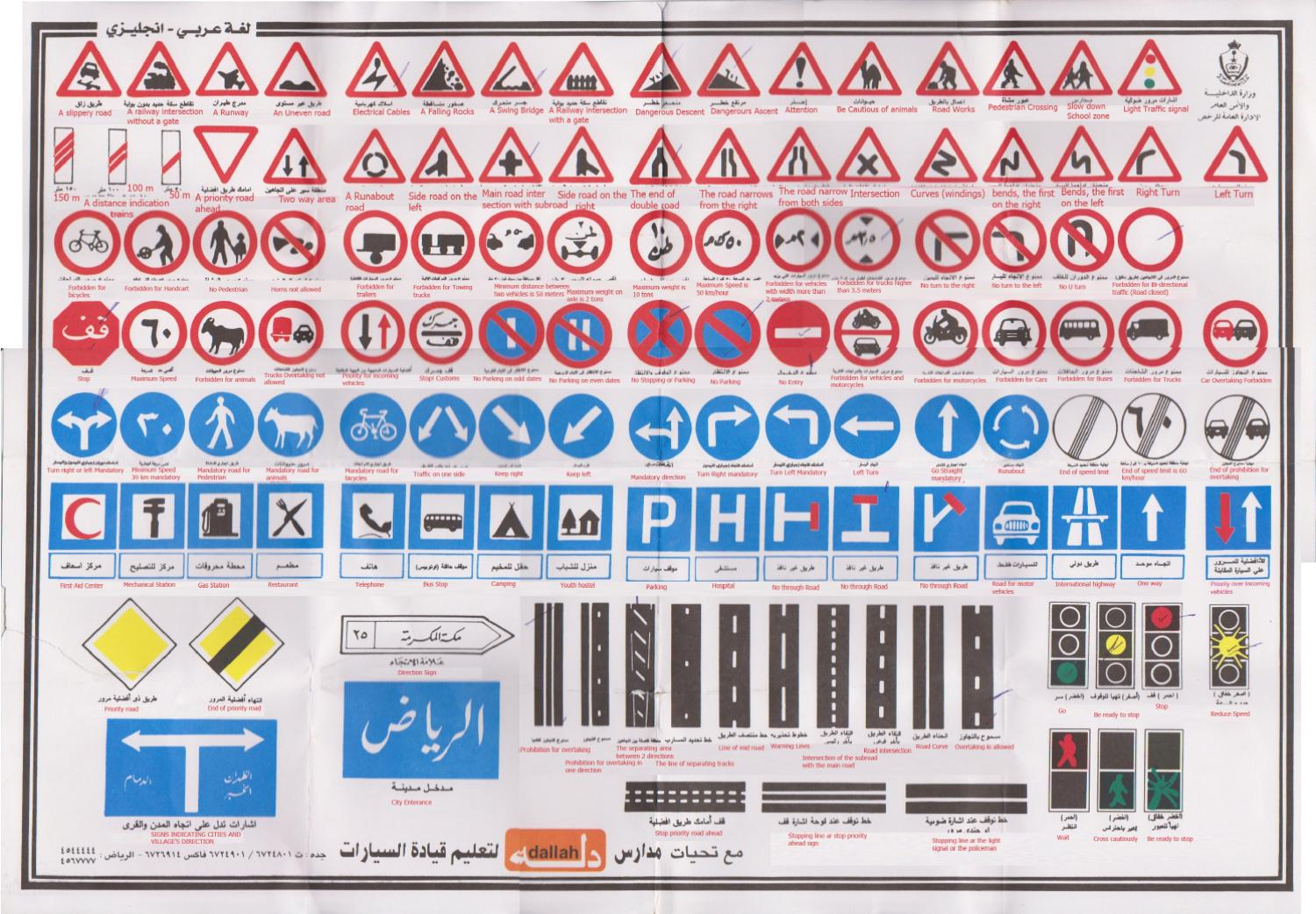 Driving test symbols and signs