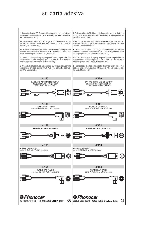 Cabo Adaptador Mini Iso Para Alpine 4/154 - Manual Sonigate by ...