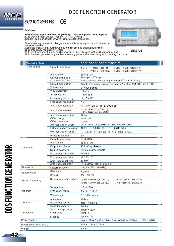 Gerador de Funcoes 20MHz - Manual Sonigate by sonigate - issuu