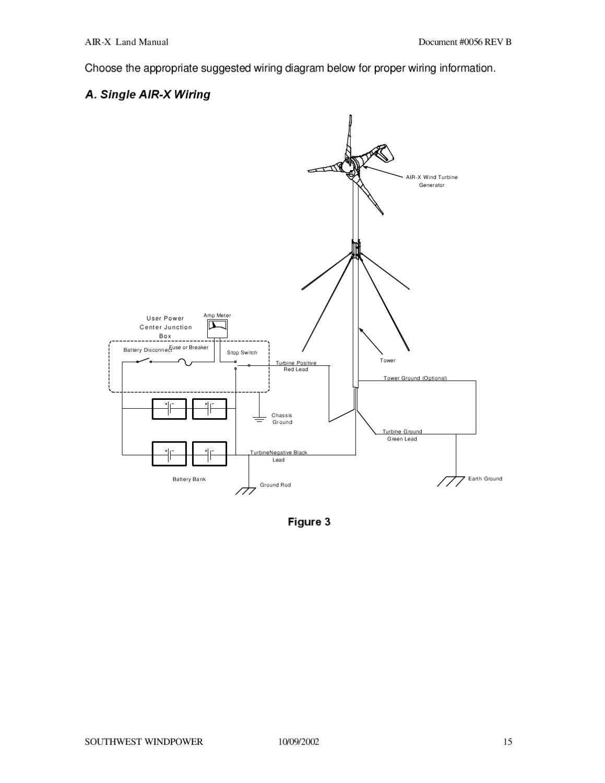 Airx Wind Generator Wiring Diagram Free Download Turbine Aerogerador 12v 400w Air X Land Manual Sonigate By Issuu