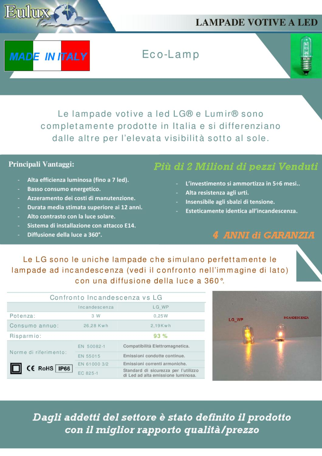 Lampade votive a led by eulux srl issuu for Lampade votive a led