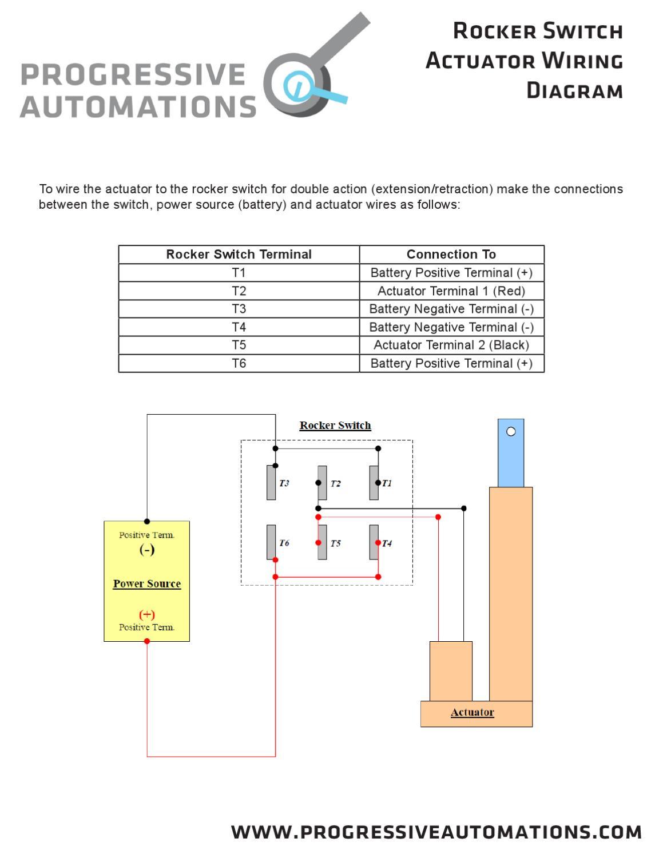 Actuator Actuators Linear