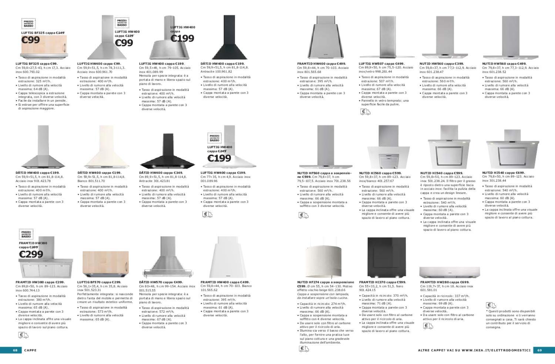 Cappa Sottopensile Ikea - faber 2740 x a90 cappa ...