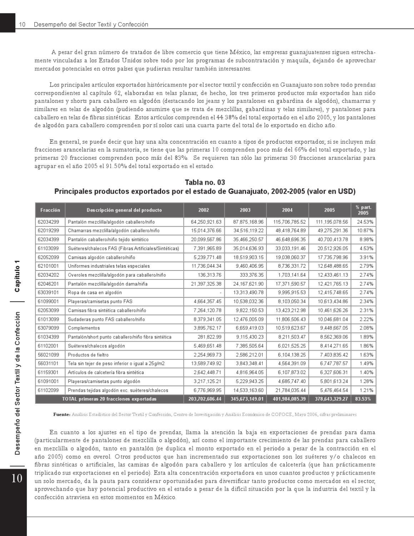 Guía de Exportación Sector Textil by COFOCE - issuu e2c45564222