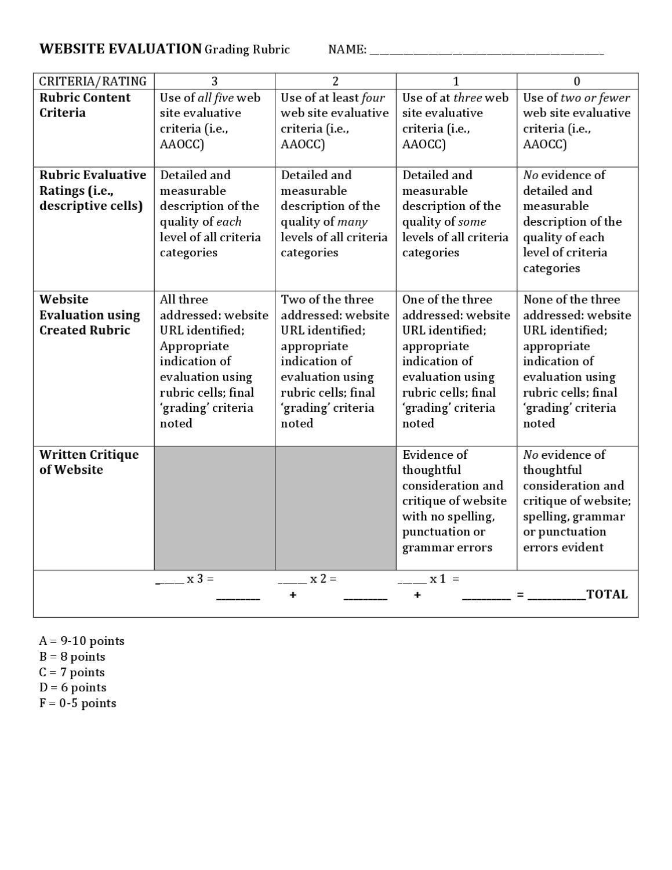 Disadvantages of online education essay