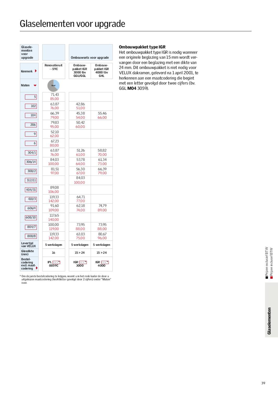velux prijslijst 2011 dakramen en daglichtsystemen bekijk nu by bakker d houthandel bv issuu. Black Bedroom Furniture Sets. Home Design Ideas