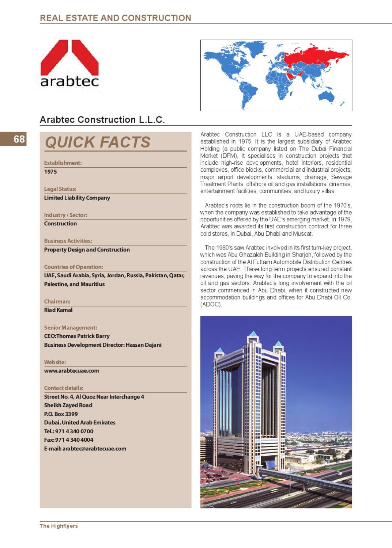 The High Flyers by Moft UAE - issuu