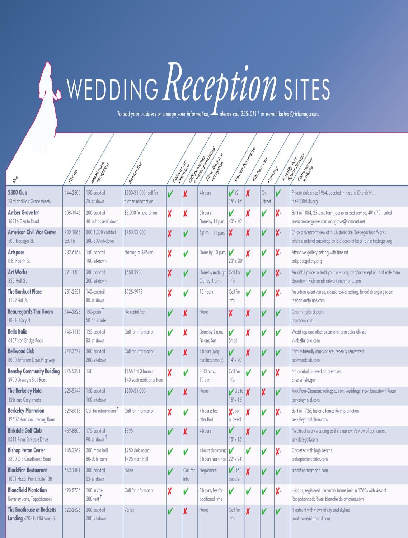 Wedding Reception Chart Richmond Va By Richmond Magazine Issuu
