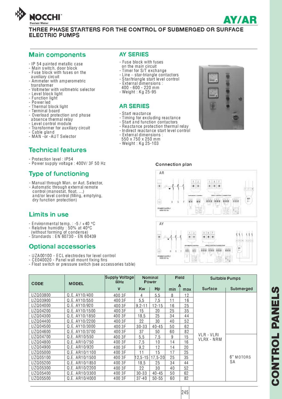 Nocchi catalogus 2010 by Henk SCHENKELS - issuu