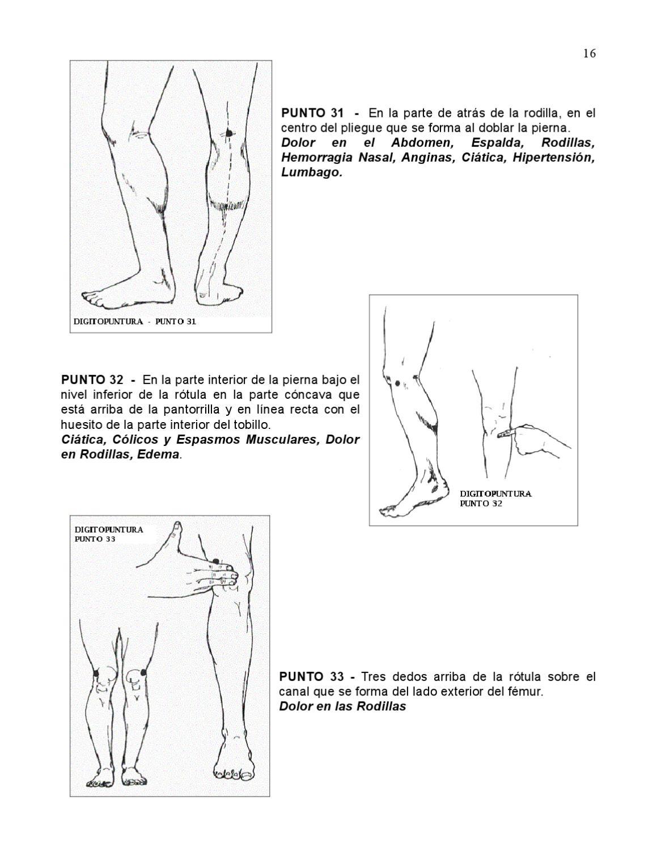 dolor de rodilla y pantorrilla en la parte baja de la espalda