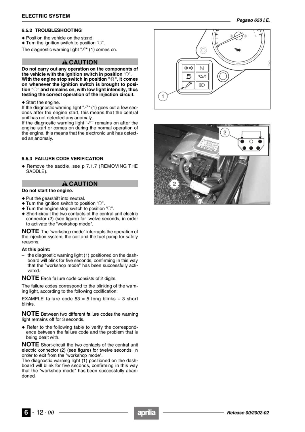 Aprilia Pegaso 650 Ie Service Manual By Athanasios Vrakas Issuu Wiring Diagram