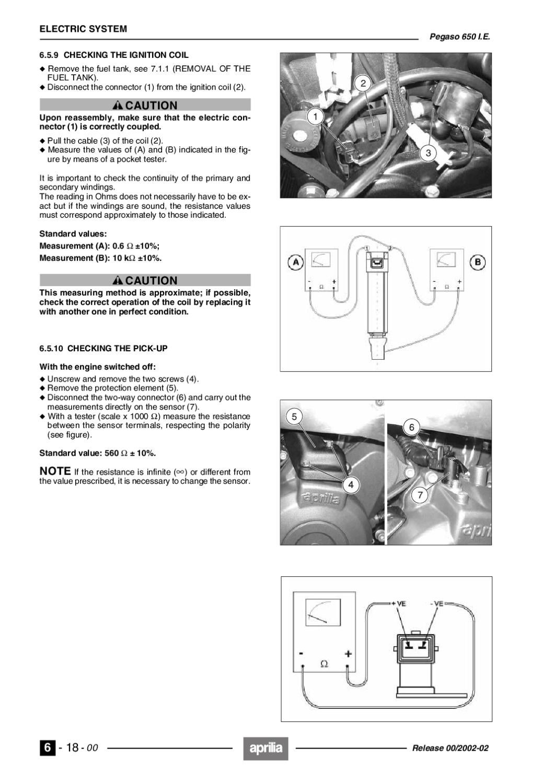 aprilia pegaso 650 ie service manual by athanasios vrakas issuu