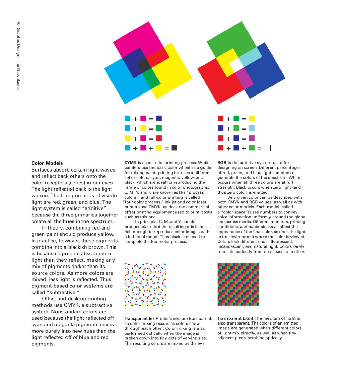 Graphic Design The New Basics By Princeton Architectural Press Issuu
