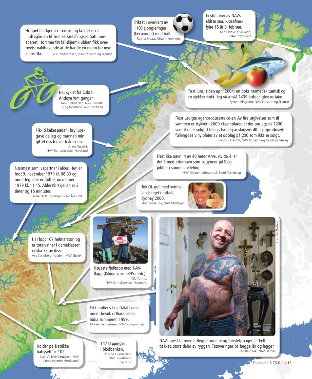 30 års gave til mann nordland