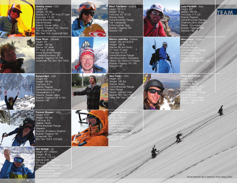 Jones snowboards 2012 by katalogsnowboardowy issuu geenschuldenfo Gallery