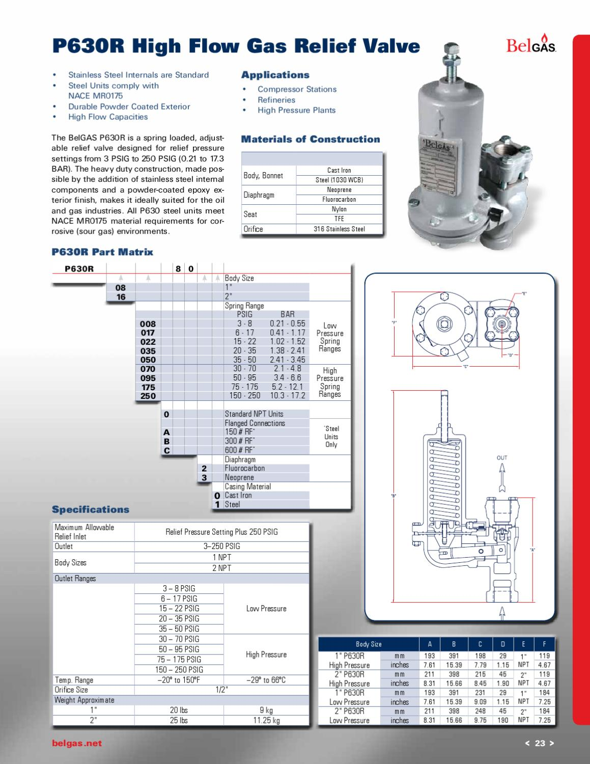 P630R Regulator Order Code Parts Manual By RMC Process Controls Filtration Inc