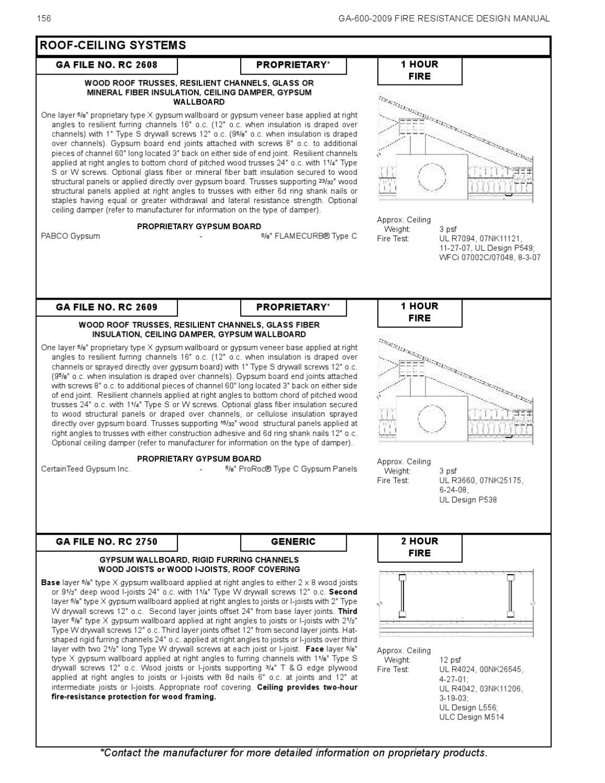 gypsum fire resistance design manual