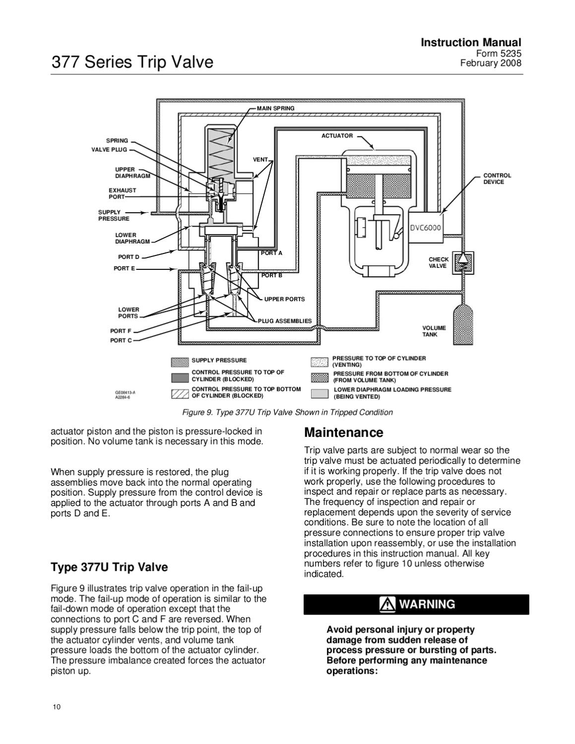 377 Trip Valve Instruction Manual Feb 2008 by RMC Process Controls & Filtration, Inc. - Issuu