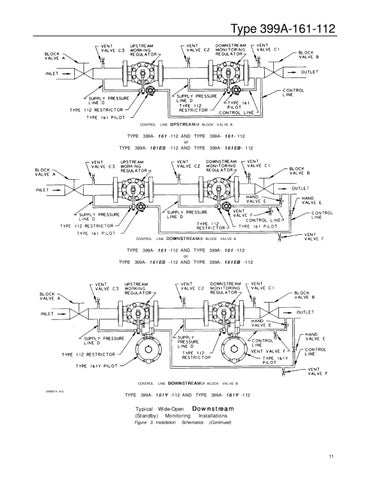 Fisher Diagram 399a - Wiring Diagrams Dash