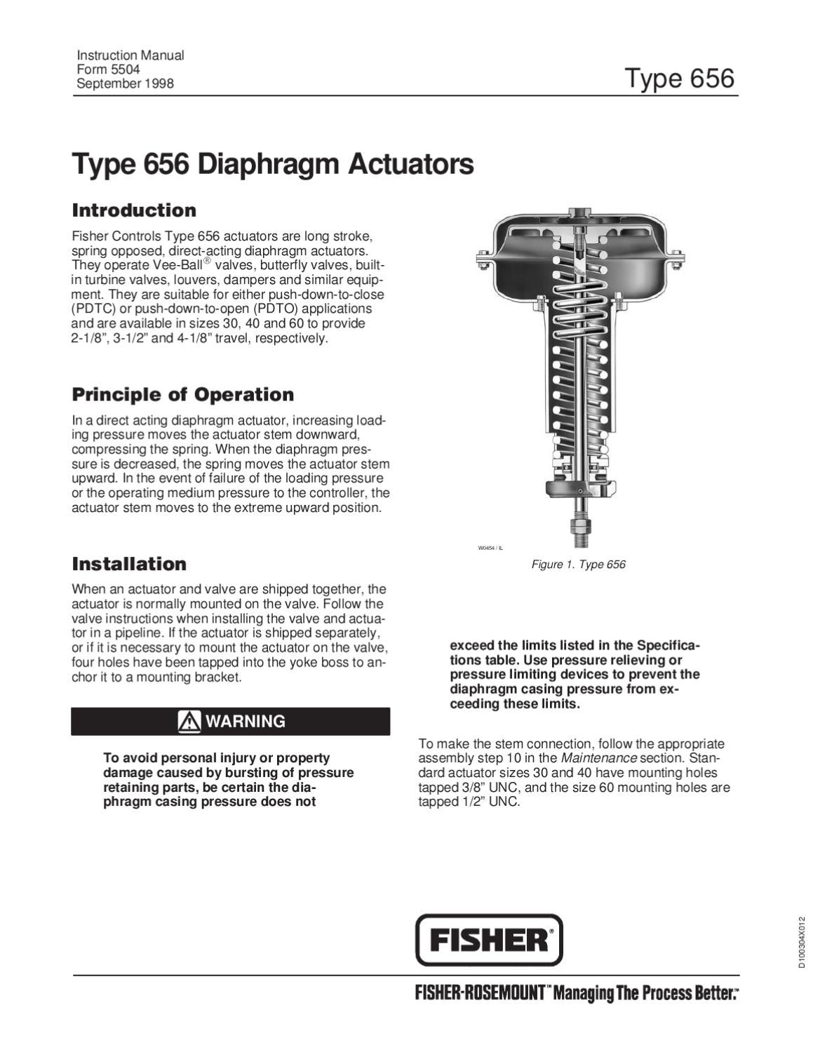 656 Actuator Instruction Manual by RMC Process Controls & Filtration, Inc. - Issuu