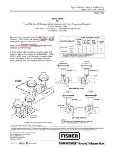 1052~20 Actuator Instruction Manual by RMC Process Controls & Filtration, Inc. - Issuu