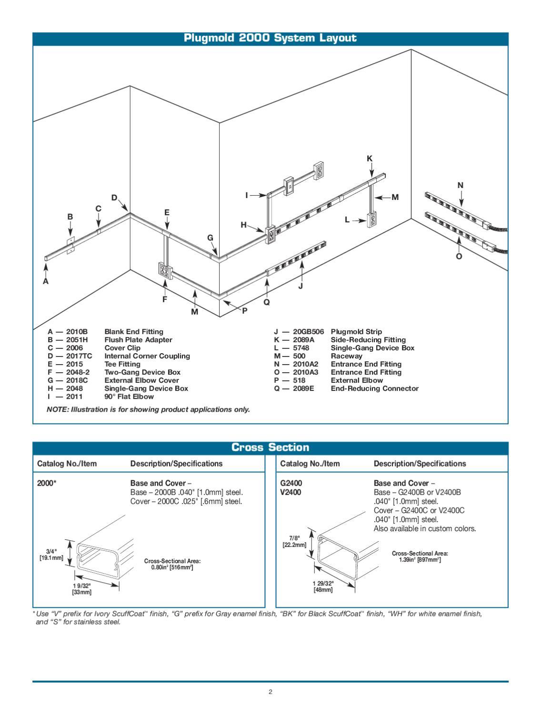Berühmt Wiremold 2000 Katalog Ideen - Die Besten Elektrischen ...