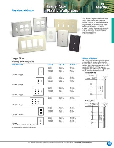 Midway Size White Leviton 80513-W 1-Gang .312-Inch Hole Device Telephone//Cable Wallplate