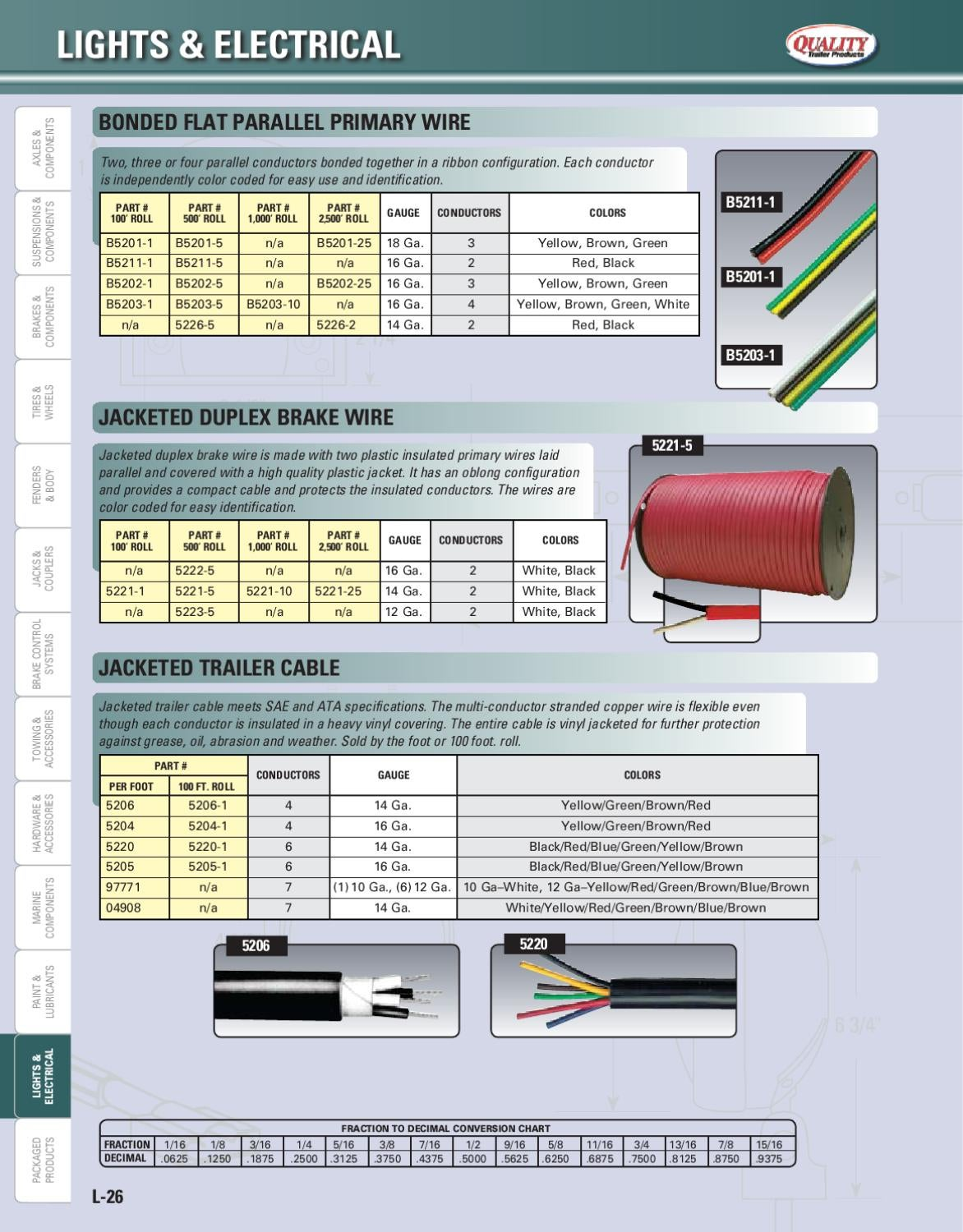 Quality Trailer Parts Catalog by Rockwell American - issuu