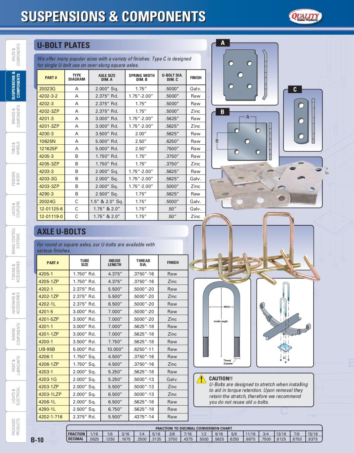 Quality trailer parts catalog by rockwell american issuu nvjuhfo Images