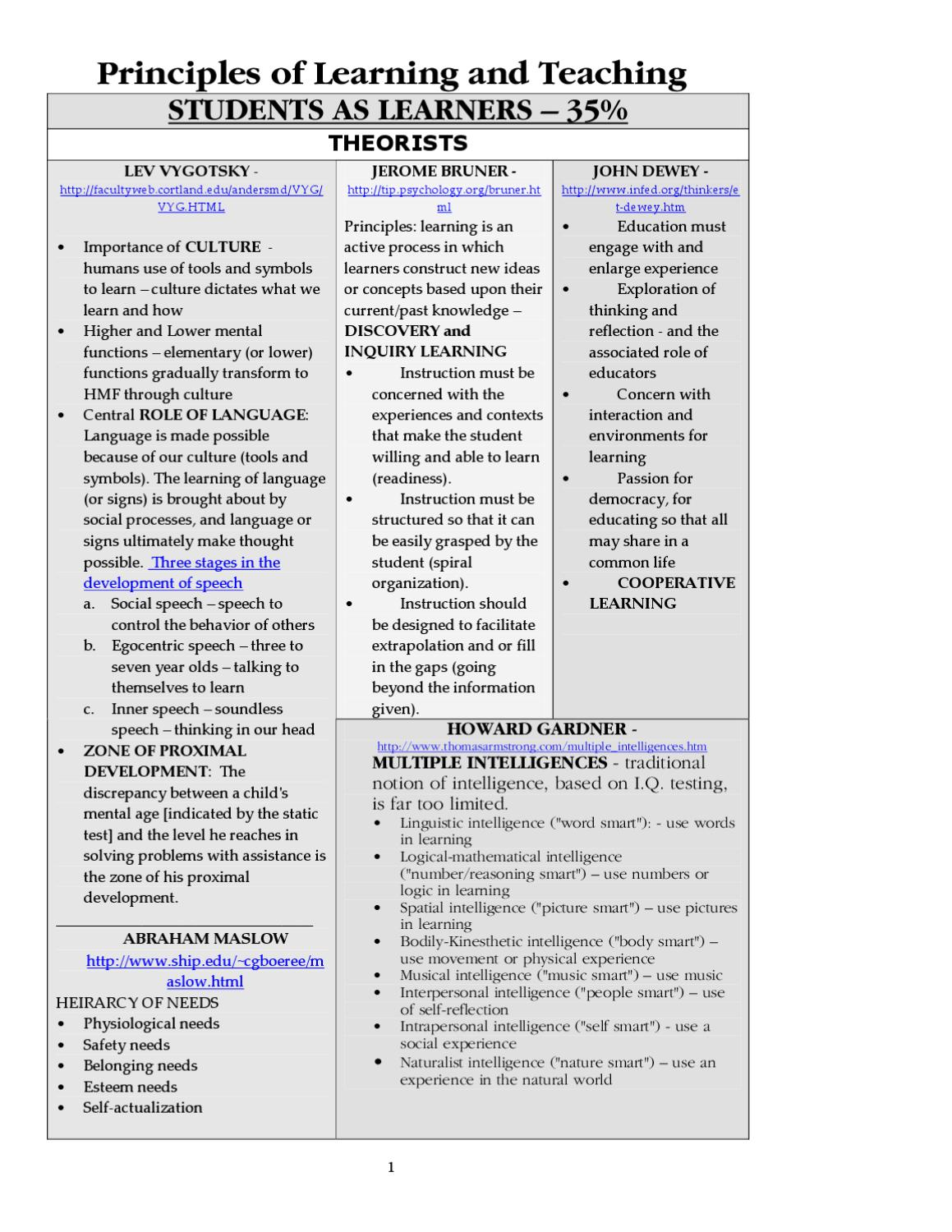 principles of learning and teaching praxis study guide