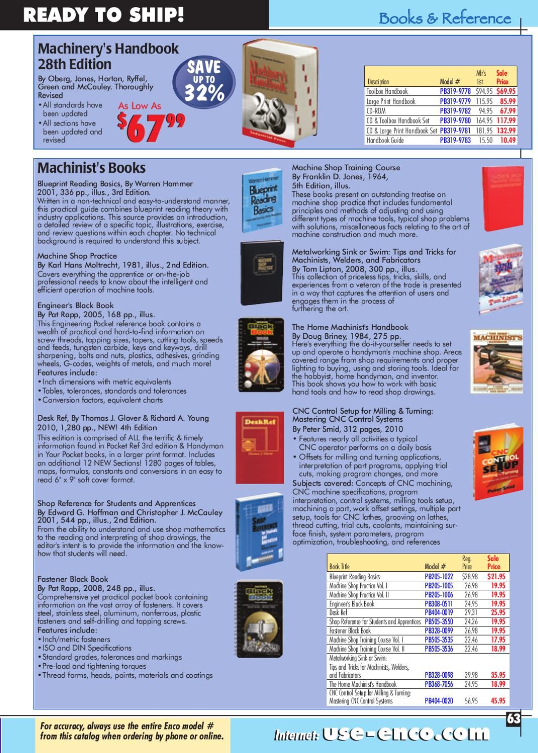 Enco august hot deals by enco issuu malvernweather Image collections