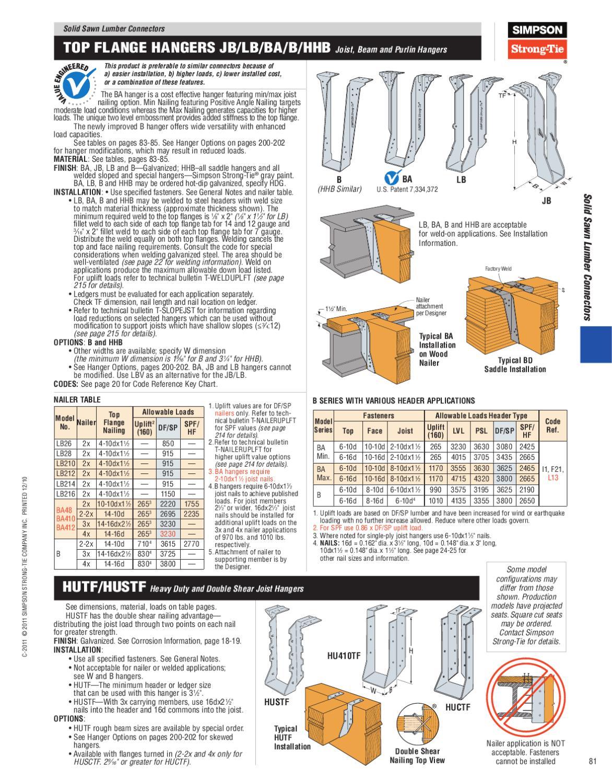 Simpson bsin40//105/viga BSI 40/x 105/galvanizado innenliegend con /índice