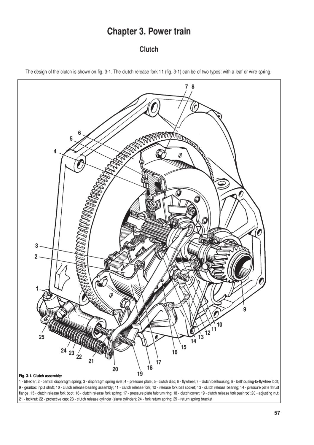 lada Niva 1600 cm ³ Brake System Front and Rear