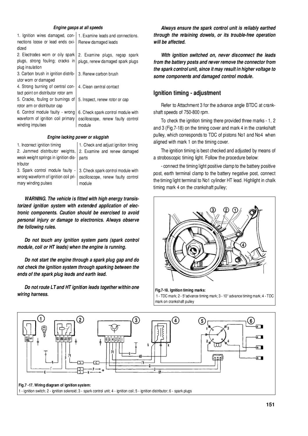 LADA 4x4 NIVA 1700 REPAIR MANUAL - Part 3 by Gianni ... Ignition Switch Wiring Diagram Plug Gap on
