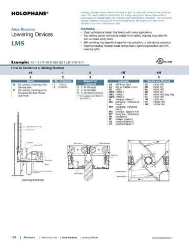 holophane outdoor product catalog by alcon lighting issuu rh issuu com Boat Running Light Wiring Diagram Basic Light Wiring Diagrams