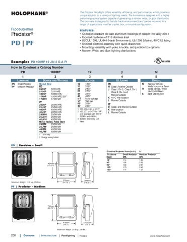 holophane outdoor product catalog by alcon lighting issuu rh issuu com Basic Light Wiring Diagrams Boat Running Light Wiring Diagram