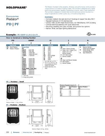 holophane outdoor product catalog by alcon lighting issuu rh issuu com