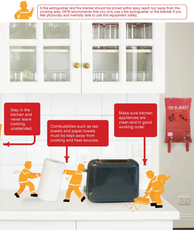 Home Fire Safety Brochure By Metropolitan Fire Brigade